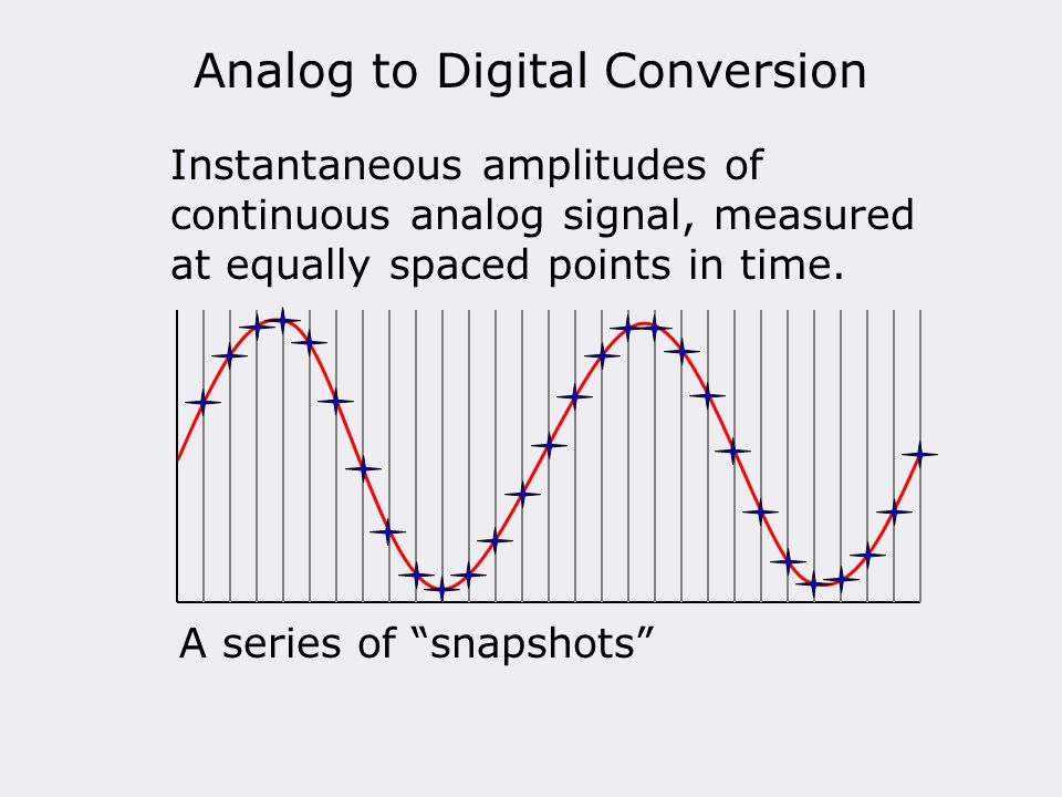 "Analog to Digital Conversion Instantaneous amplitudes of continuous analog signal, measured at equally spaced points in time. A series of ""snapshots"""