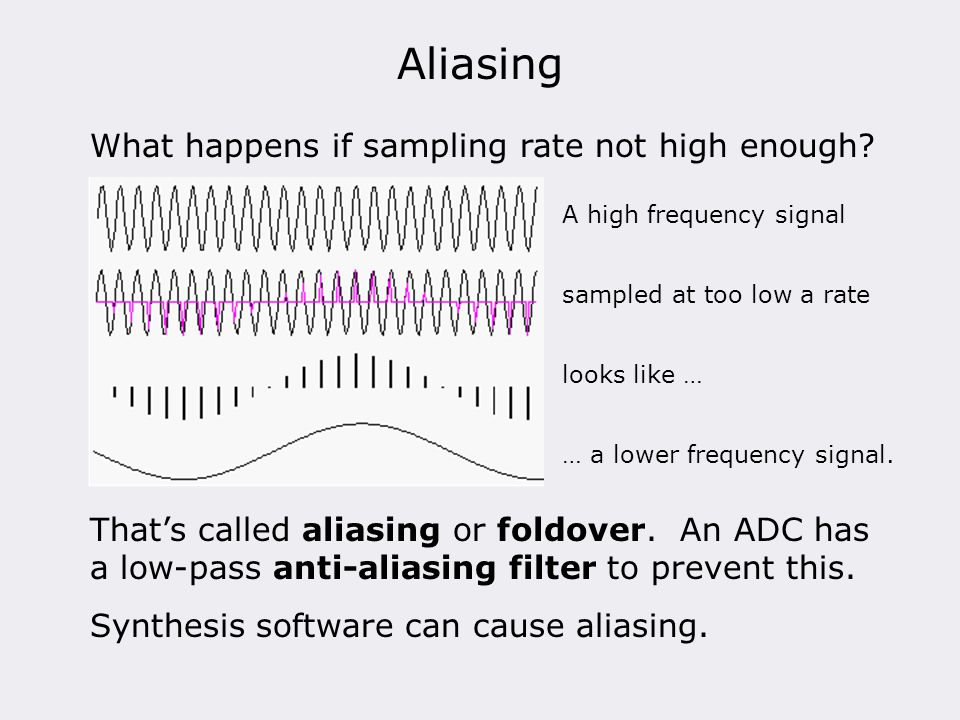 Aliasing What happens if sampling rate not high enough? A high frequency signal sampled at too low a rate looks like … … a lower frequency signal. Tha