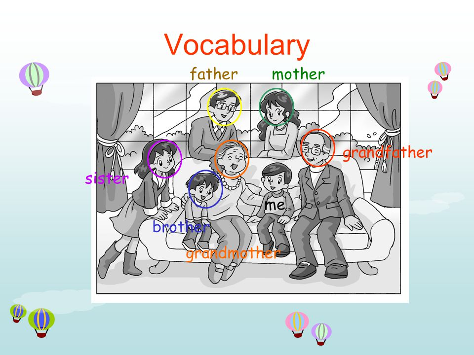Vocabulary grandfather me grandmother fathermother brother sister