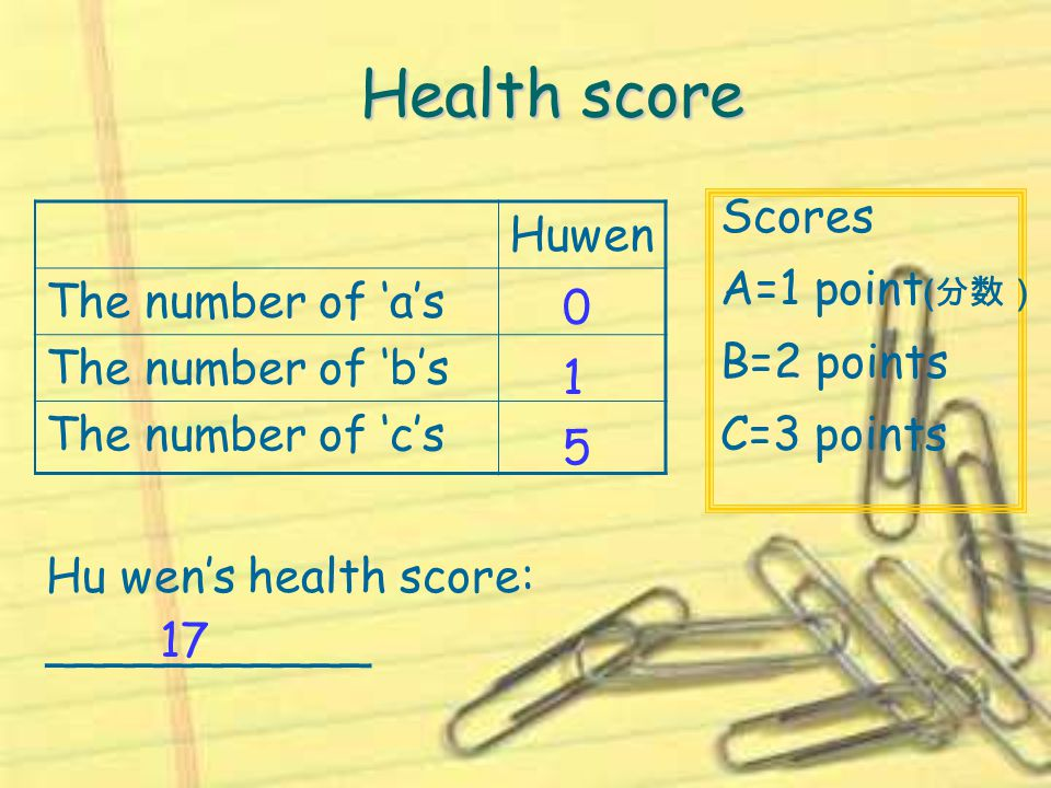 Health score Huwen The number of 'a's The number of 'b's The number of 'c's Hu wen's health score: ___________ Scores A=1 point ( 分数) B=2 points C=3 points 0 1 5 17