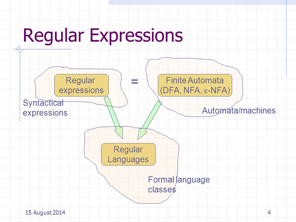 Language Operators Union of two languages: L U M = all strings that are either in L or M Note: A union of two languages produces a third language Concatenation of two languages: L.