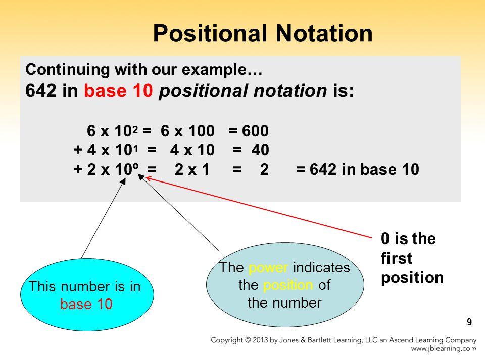 Positional Notation 10 7 d n * R n-1 + d n-1 * R n-2 +...
