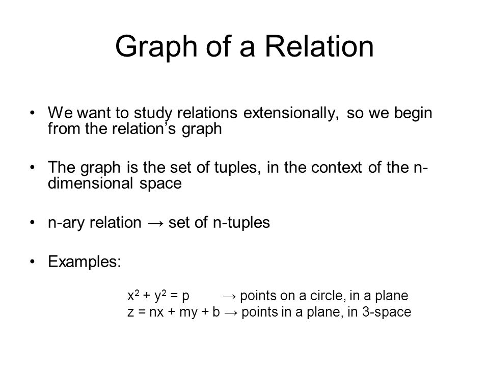 Graph of a Relation We want to study relations extensionally, so we begin from the relation's graph The graph is the set of tuples, in the context of the n- dimensional space n-ary relation → set of n-tuples Examples: x 2 + y 2 = p → points on a circle, in a plane z = nx + my + b → points in a plane, in 3-space