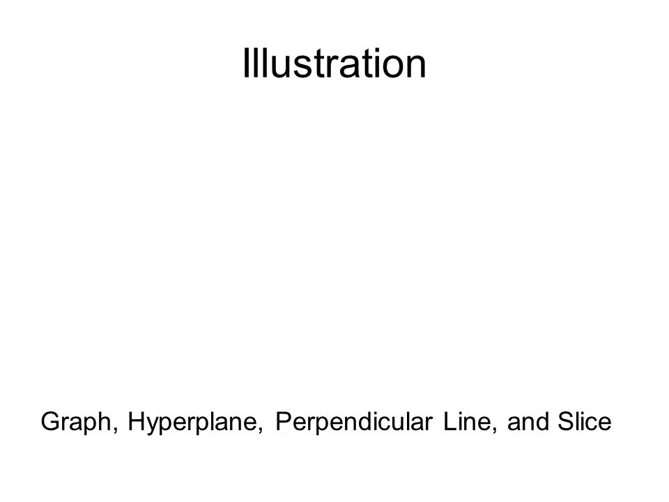 Illustration Graph, Hyperplane, Perpendicular Line, and Slice