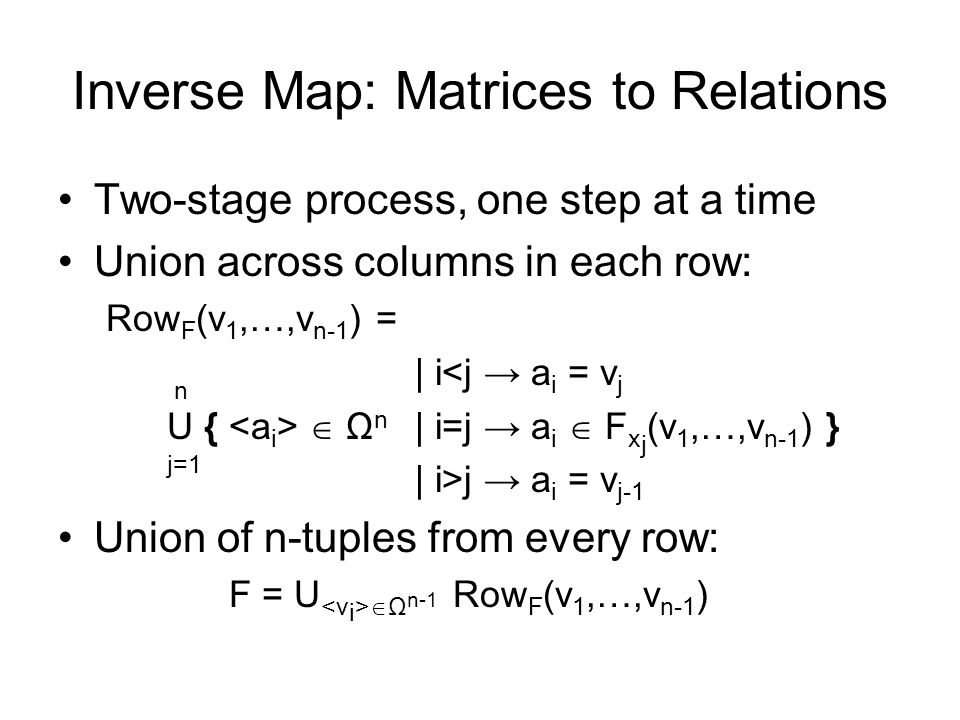 Inverse Map: Matrices to Relations Two-stage process, one step at a time Union across columns in each row: Row F (v 1,…,v n-1 ) = n | i<j → a i = v j U {  Ω n | i=j → a i  F x j (v 1,…,v n-1 ) } j=1 | i>j → a i = v j-1 Union of n-tuples from every row: F = U  Ω n-1 Row F (v 1,…,v n-1 )