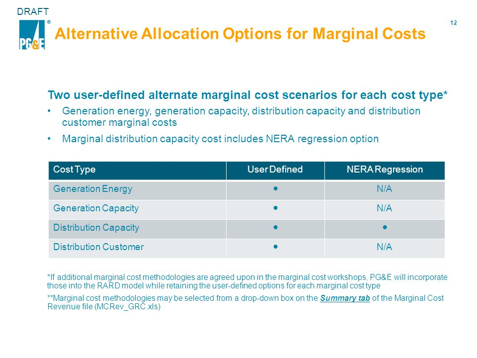 12 DRAFT Alternative Allocation Options for Marginal Costs Two user-defined alternate marginal cost scenarios for each cost type* Generation energy, generation capacity, distribution capacity and distribution customer marginal costs Marginal distribution capacity cost includes NERA regression option *If additional marginal cost methodologies are agreed upon in the marginal cost workshops, PG&E will incorporate those into the RARD model while retaining the user-defined options for each marginal cost type **Marginal cost methodologies may be selected from a drop-down box on the Summary tab of the Marginal Cost Revenue file (MCRev_GRC.xls) Cost TypeUser DefinedNERA Regression Generation Energy ● N/A Generation Capacity ● N/A Distribution Capacity ●● Distribution Customer ● N/A