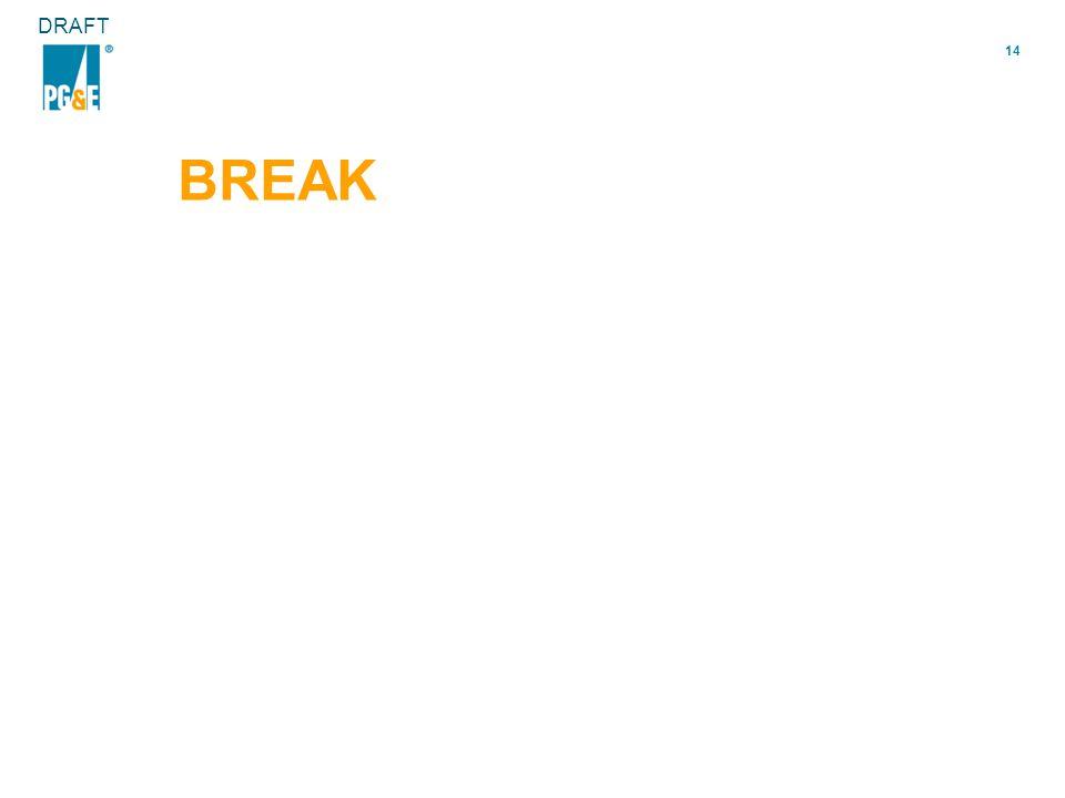 14 DRAFT BREAK