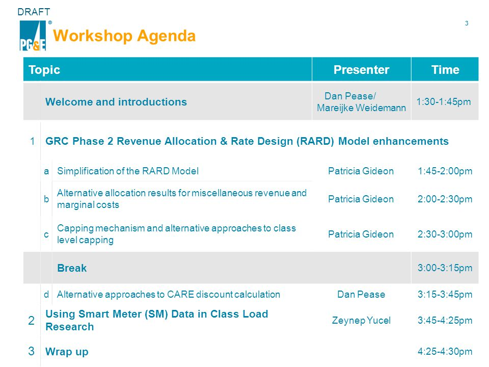 4 DRAFT Items for June workshop agenda Rate Design component clean up of the RARD model Customer Generation and its Impact on Diversity to the Distribution System Provide copies of RARD model for party review