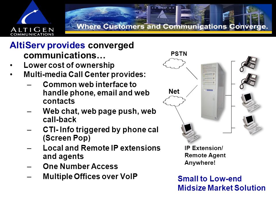 Benefits of AltiGen's IP Call Center AltiGen is committed to open architecture and meeting most popular standards (H323 today) Web-based call centers provide close integration between Web displays, customer and agent- enables broad growth of e-commerce Integrated applications/management tools to handle voice and data online increase agent productivity IP centers can be distributed across geographic regions, home offices- anywhere in the world Linking call centers over IP backbone provides same services at multiple sites