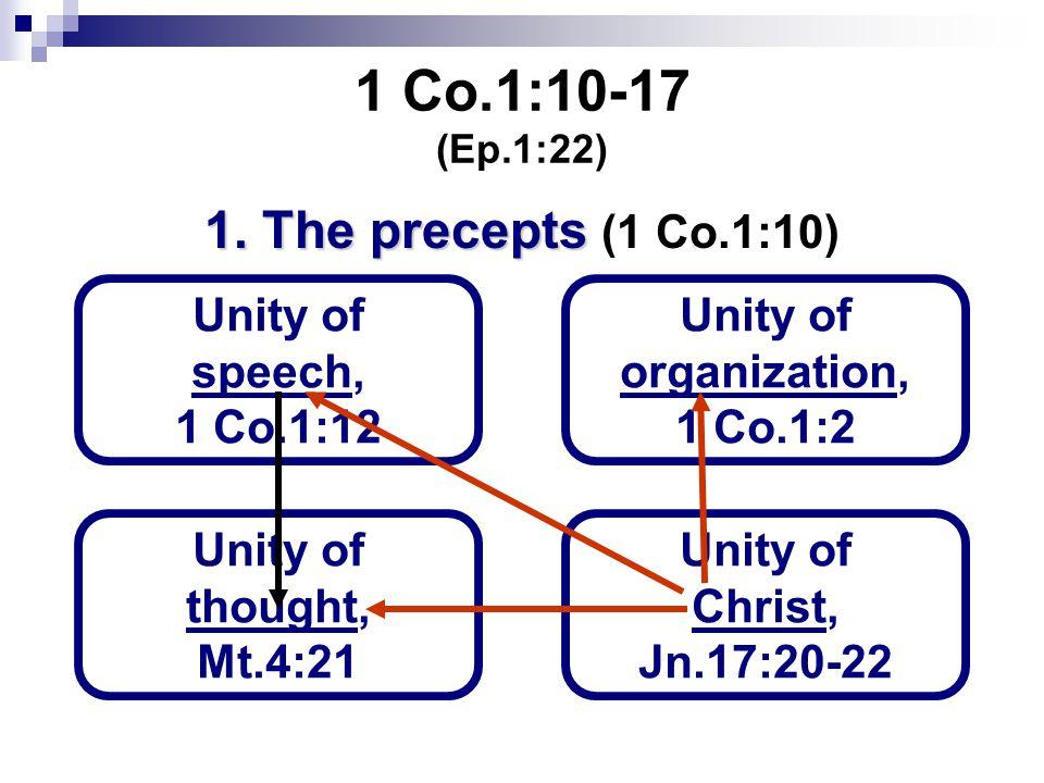 1 Co.1:10-17 (Ep.1:22) 1. The precepts 1.