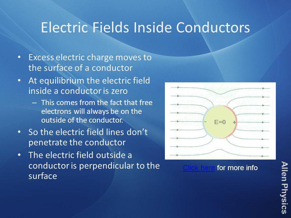 Electric Fields Inside Conductors Excess electric charge moves to the surface of a conductor At equilibrium the electric field inside a conductor is z