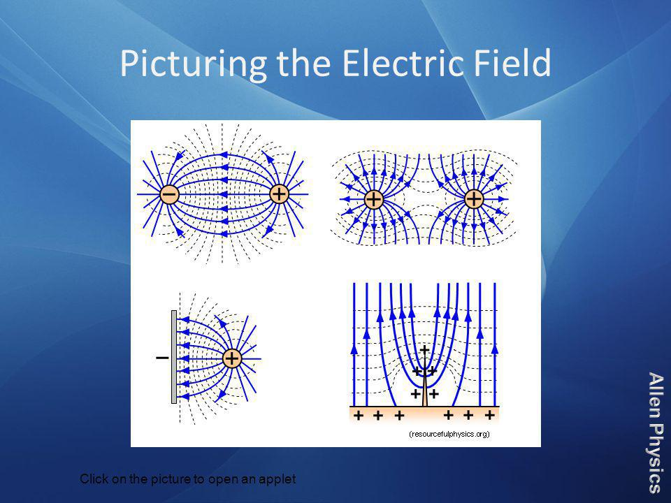 Picturing the Electric Field Click on the picture to open an applet