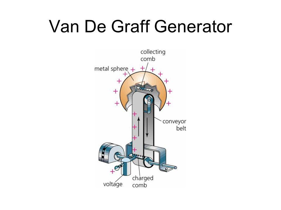 Van De Graff Generator
