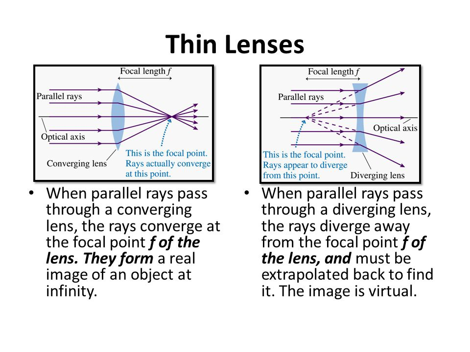 Thin Lenses When parallel rays pass through a converging lens, the rays converge at the focal point f of the lens. They form a real image of an object