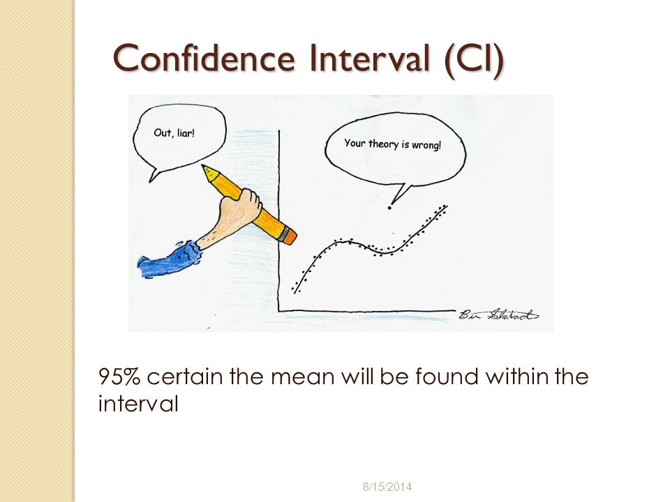 Confidence Interval (CI) 95% certain the mean will be found within the interval 8/15/2014