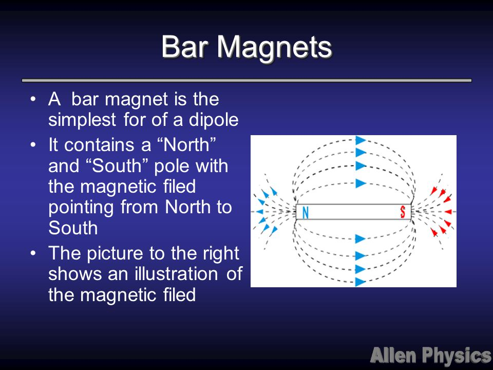 "Bar Magnets A bar magnet is the simplest for of a dipole It contains a ""North"" and ""South"" pole with the magnetic filed pointing from North to South T"