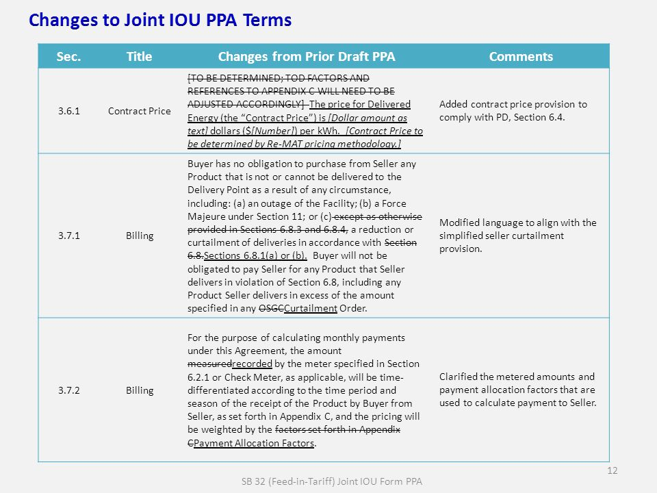 SB 32 (Feed-in-Tariff) Joint IOU Form PPA 12 Sec.TitleChanges from Prior Draft PPAComments 3.6.1Contract Price [TO BE DETERMINED; TOD FACTORS AND REFE