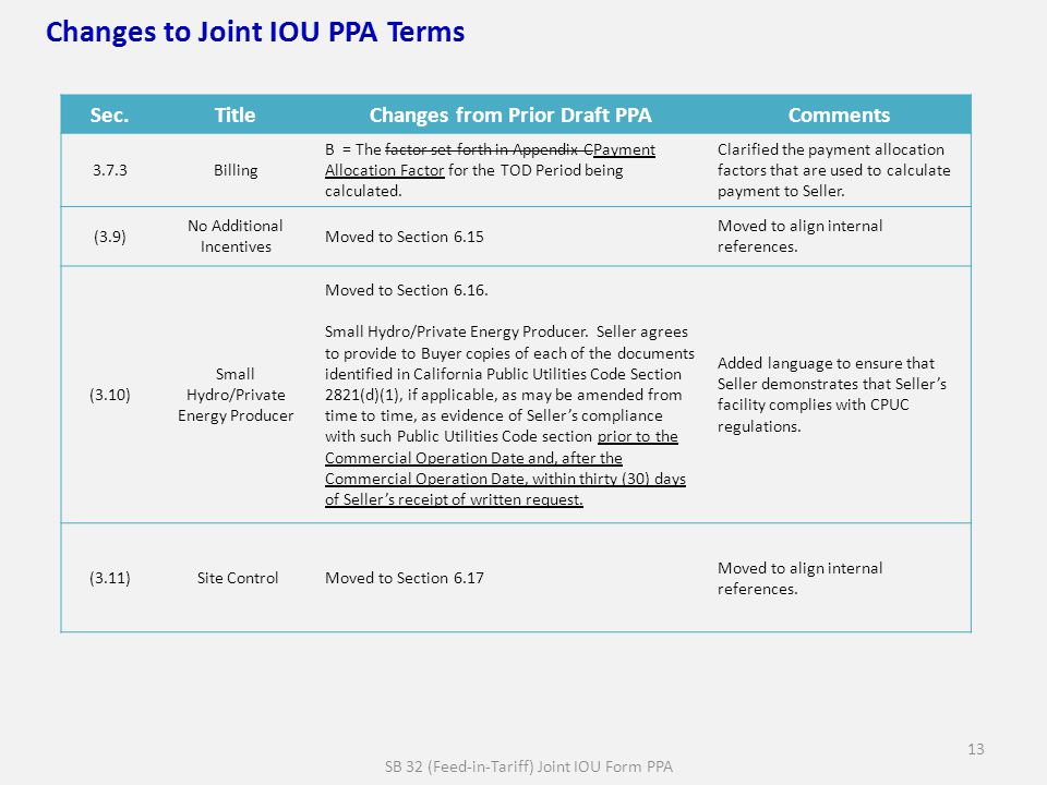 SB 32 (Feed-in-Tariff) Joint IOU Form PPA 13 Sec.TitleChanges from Prior Draft PPAComments 3.7.3Billing B = The factor set forth in Appendix CPayment