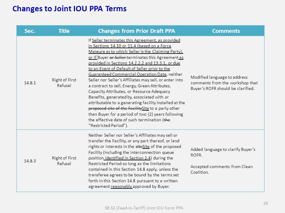 SB 32 (Feed-in-Tariff) Joint IOU Form PPA 26 Sec.TitleChanges from Prior Draft PPAComments 14.8.1 Right of First Refusal If Seller terminates this Agr