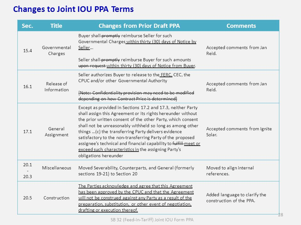 SB 32 (Feed-in-Tariff) Joint IOU Form PPA 28 Sec.TitleChanges from Prior Draft PPAComments 15.4 Governmental Charges Buyer shall promptly reimburse Se