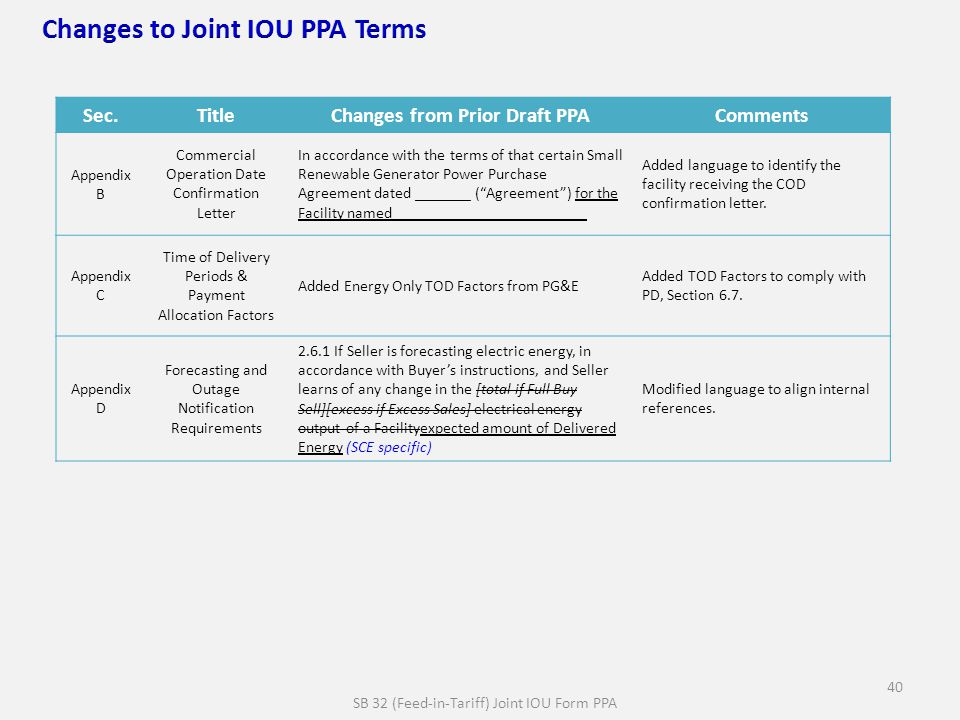 SB 32 (Feed-in-Tariff) Joint IOU Form PPA 40 Sec.TitleChanges from Prior Draft PPAComments Appendix B Commercial Operation Date Confirmation Letter In