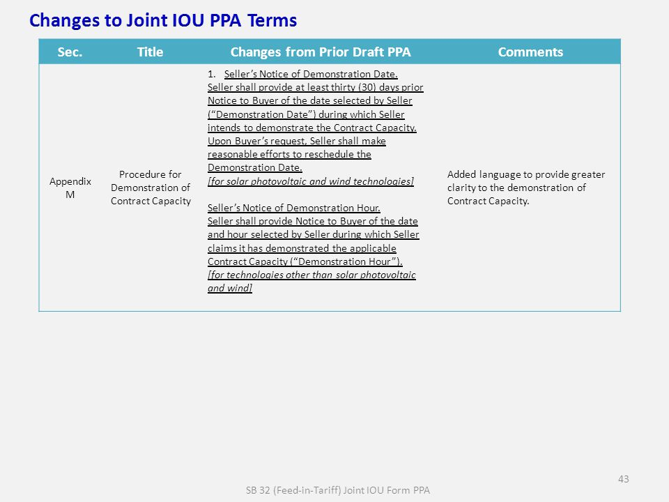 SB 32 (Feed-in-Tariff) Joint IOU Form PPA 43 Sec.TitleChanges from Prior Draft PPAComments Appendix M Procedure for Demonstration of Contract Capacity