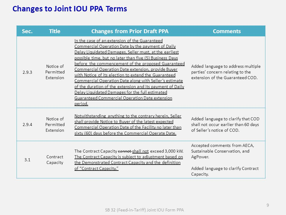 SB 32 (Feed-in-Tariff) Joint IOU Form PPA 9 Sec.TitleChanges from Prior Draft PPAComments 2.9.3 Notice of Permitted Extension In the case of an extens