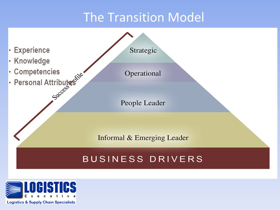 Experience Knowledge Competencies Personal Attributes The Transition Model