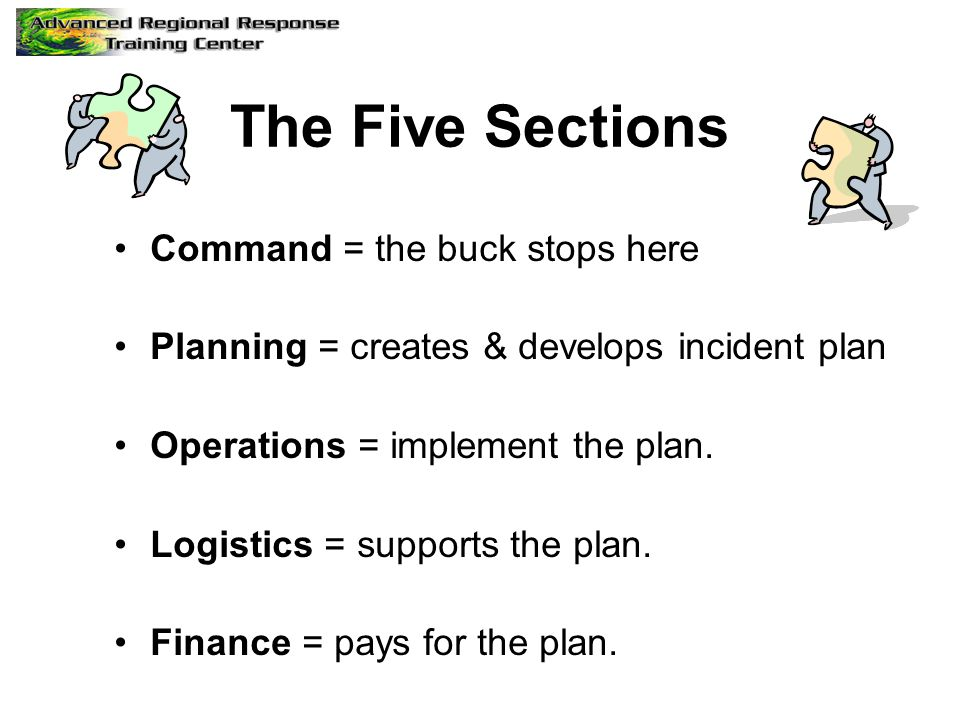 The Five Sections Command = the buck stops here Planning = creates & develops incident plan Operations = implement the plan. Logistics = supports the