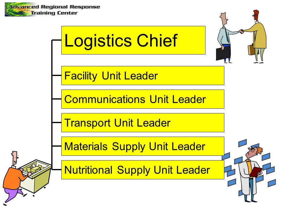 Logistics Chief Facility Unit Leader Communications Unit Leader Transport Unit Leader Materials Supply Unit Leader Nutritional Supply Unit Leader