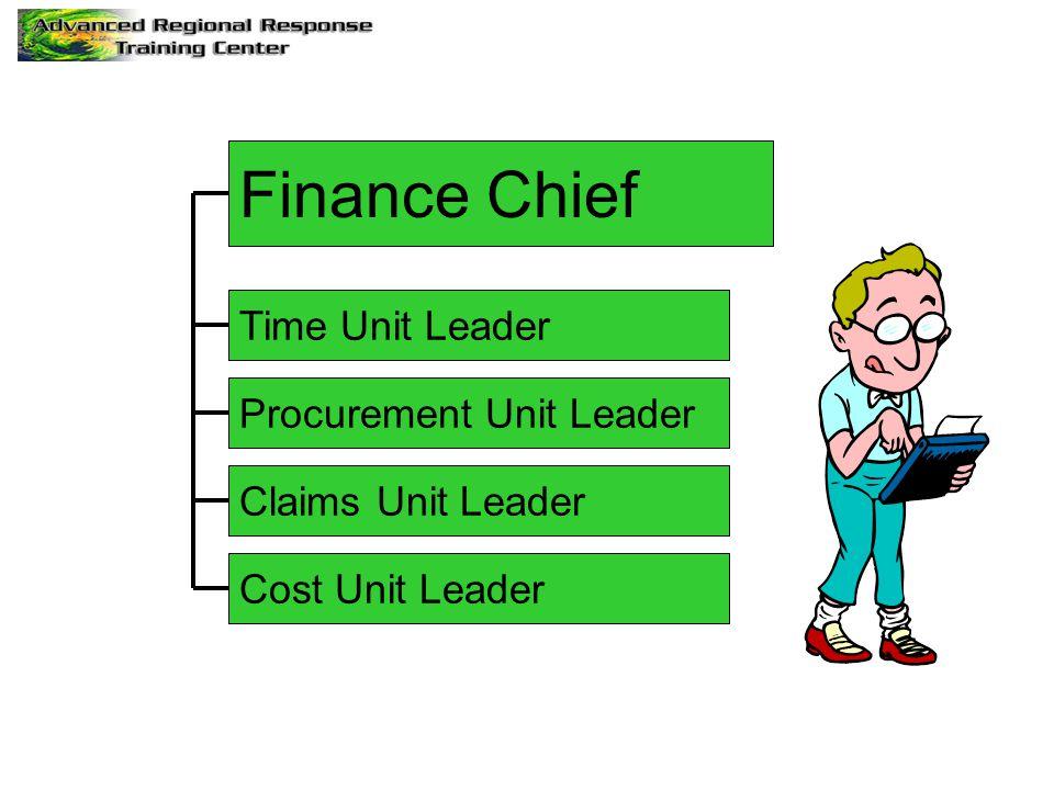 Finance Chief Time Unit Leader Procurement Unit Leader Claims Unit Leader Cost Unit Leader