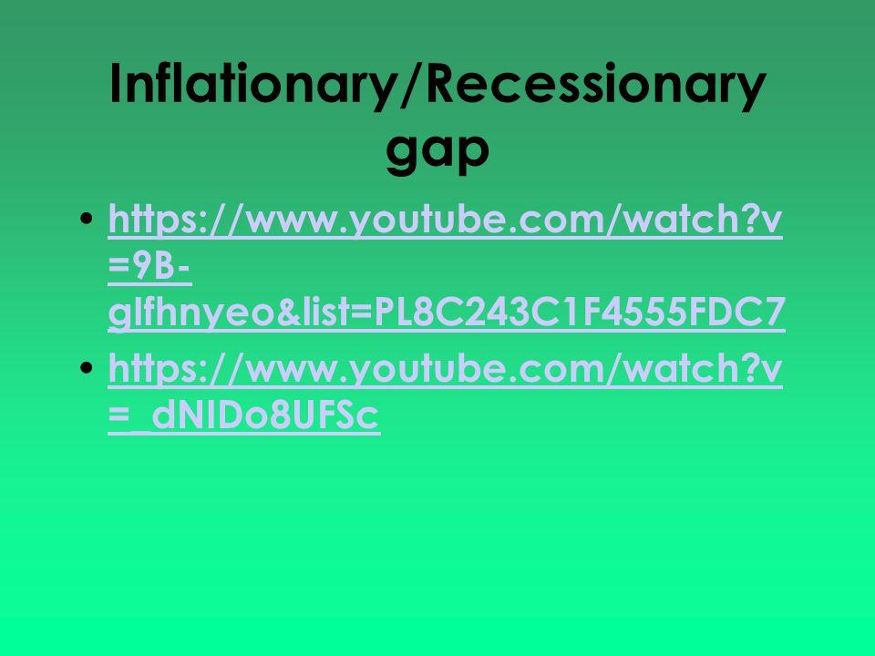 Inflationary/Recessionary gap https://www.youtube.com/watch?v =9B- gIfhnyeo&list=PL8C243C1F4555FDC7 https://www.youtube.com/watch?v =9B- gIfhnyeo&list