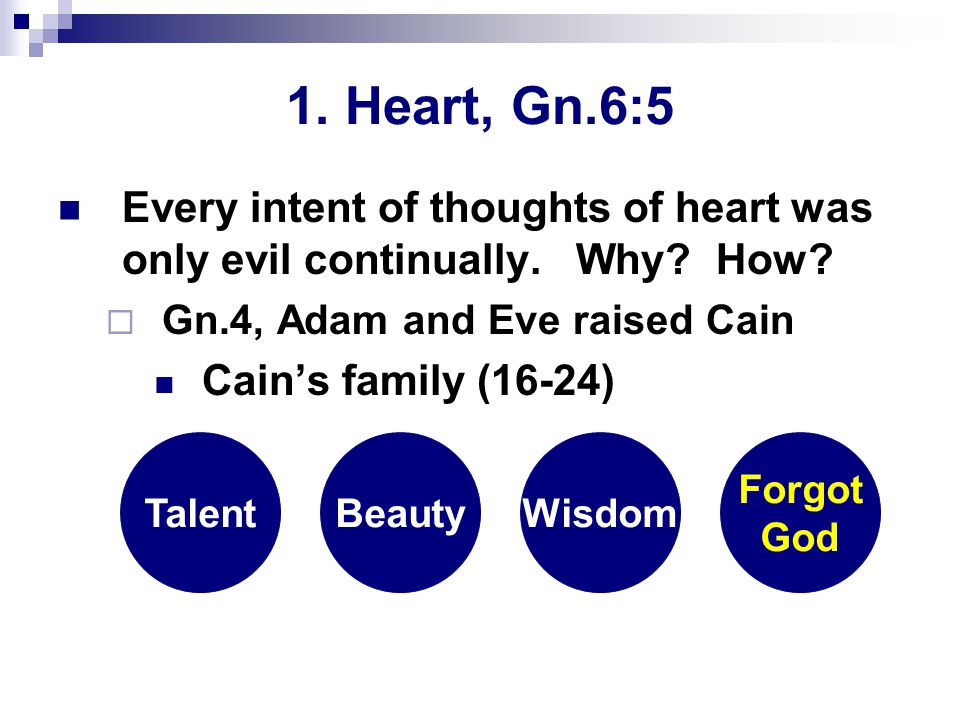 1. Heart, Gn.6:5 Every intent of thoughts of heart was only evil continually.