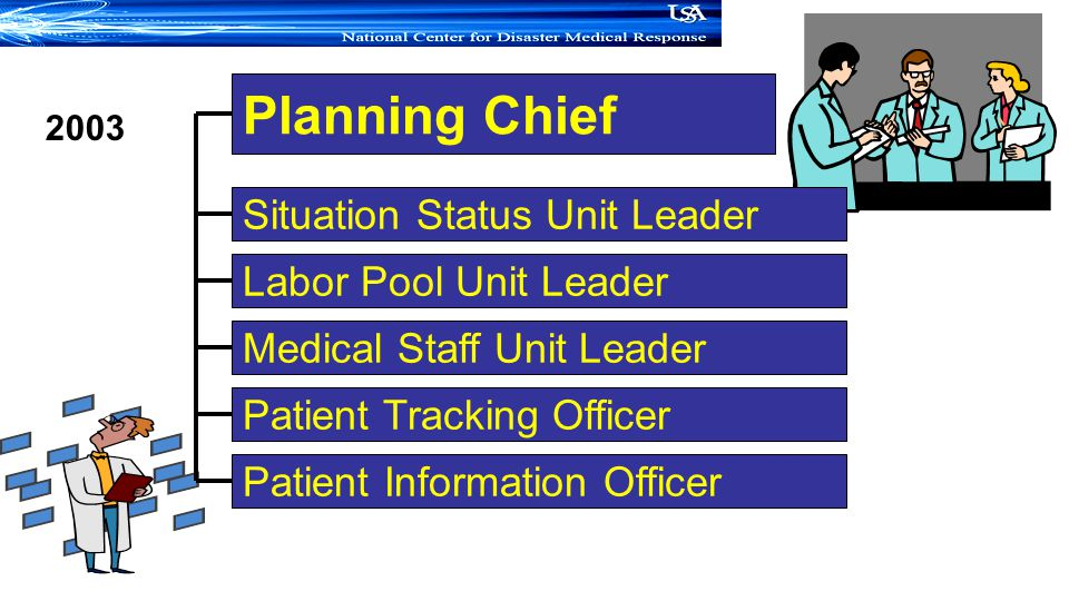 Planning Chief Labor Pool Unit Leader Medical Staff Unit Leader Patient Tracking Officer Patient Information Officer Situation Status Unit Leader 2003