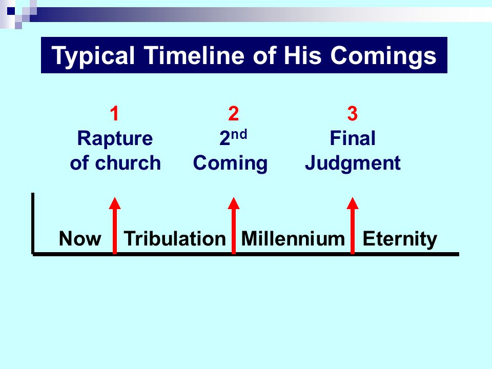 NowTribulationMillenniumEternity 1 Rapture of church 2 2 nd Coming 3 Final Judgment Typical Timeline of His Comings