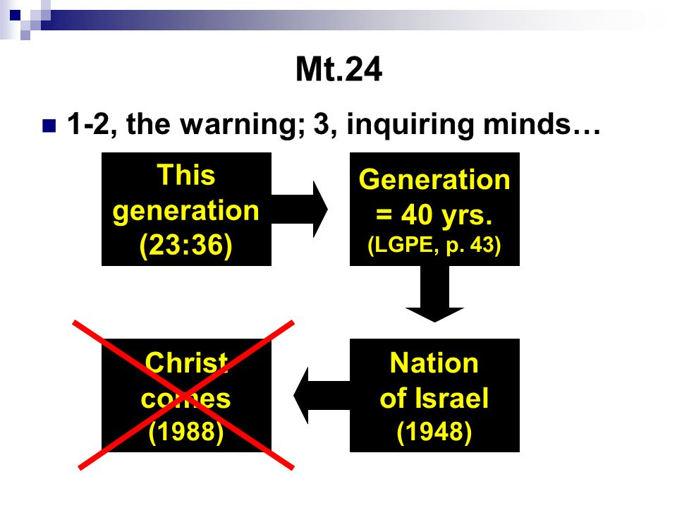 Mt.24 1-2, the warning; 3, inquiring minds… This generation (23:36) Generation = 40 yrs.