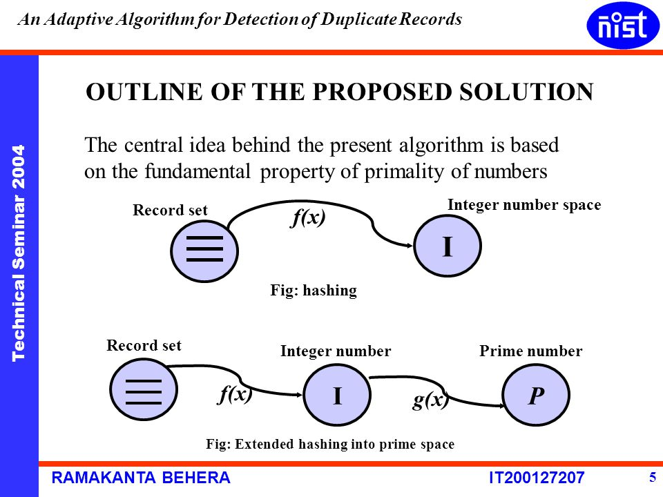 Technical Seminar 2004 RAMAKANTA BEHERA IT200127207 An Adaptive Algorithm for Detection of Duplicate Records 5 OUTLINE OF THE PROPOSED SOLUTION The ce