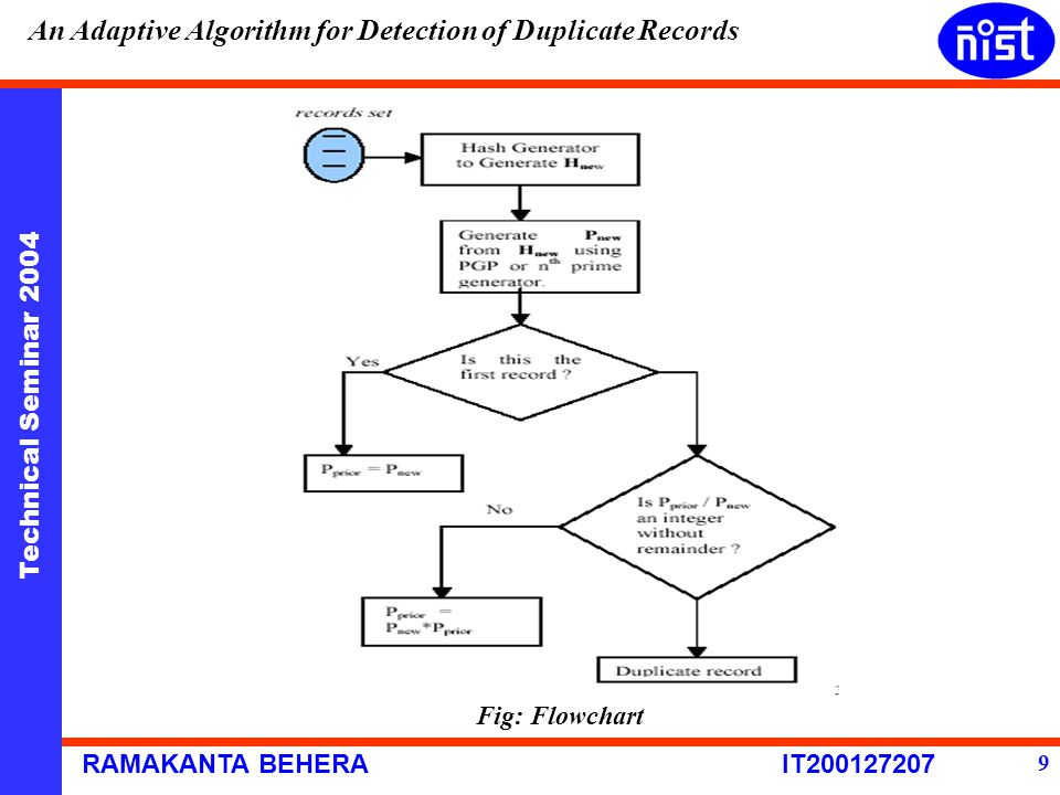 Technical Seminar 2004 RAMAKANTA BEHERA IT200127207 An Adaptive Algorithm for Detection of Duplicate Records 9 Fig: Flowchart