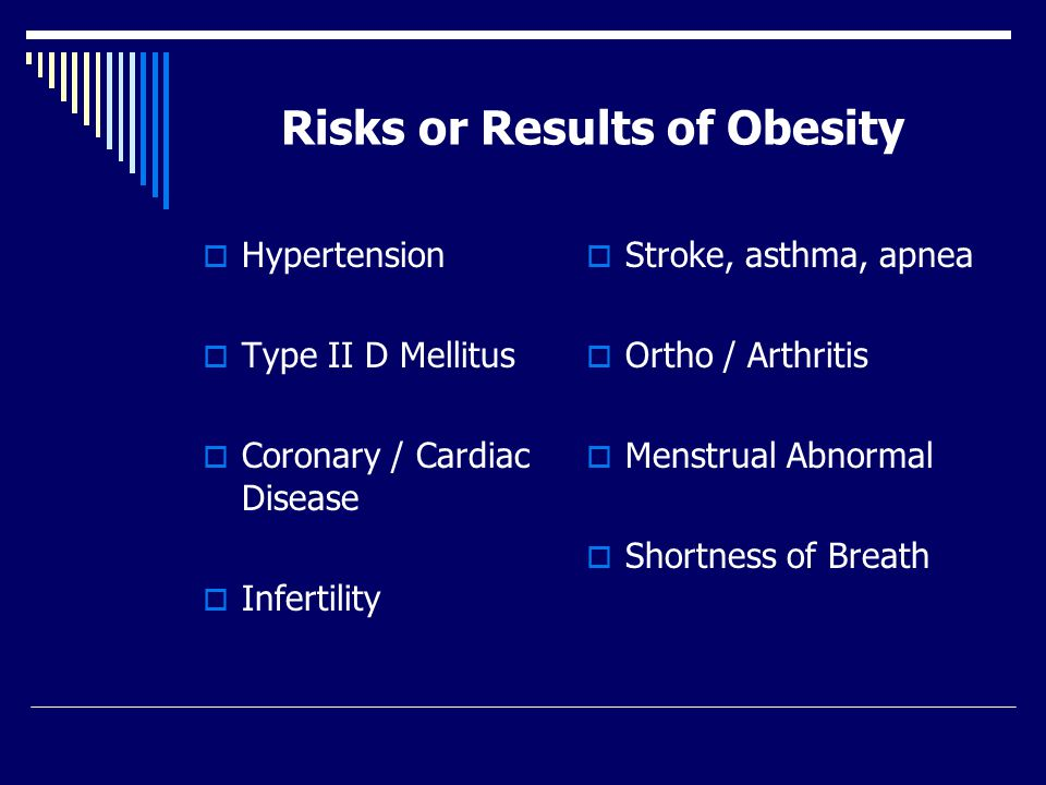 Risks or Results of Obesity  Hypertension  Type II D Mellitus  Coronary / Cardiac Disease  Infertility  Stroke, asthma, apnea  Ortho / Arthritis  Menstrual Abnormal  Shortness of Breath