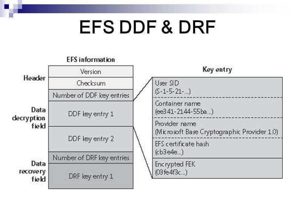 EFS DDF & DRF