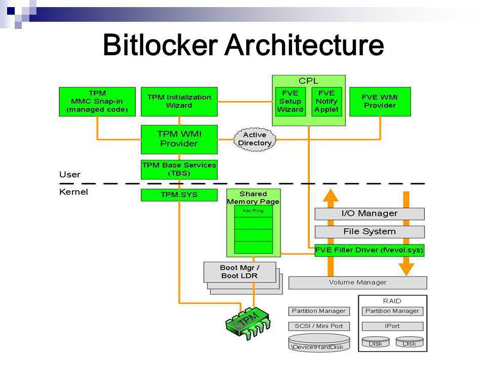 Bitlocker Architecture