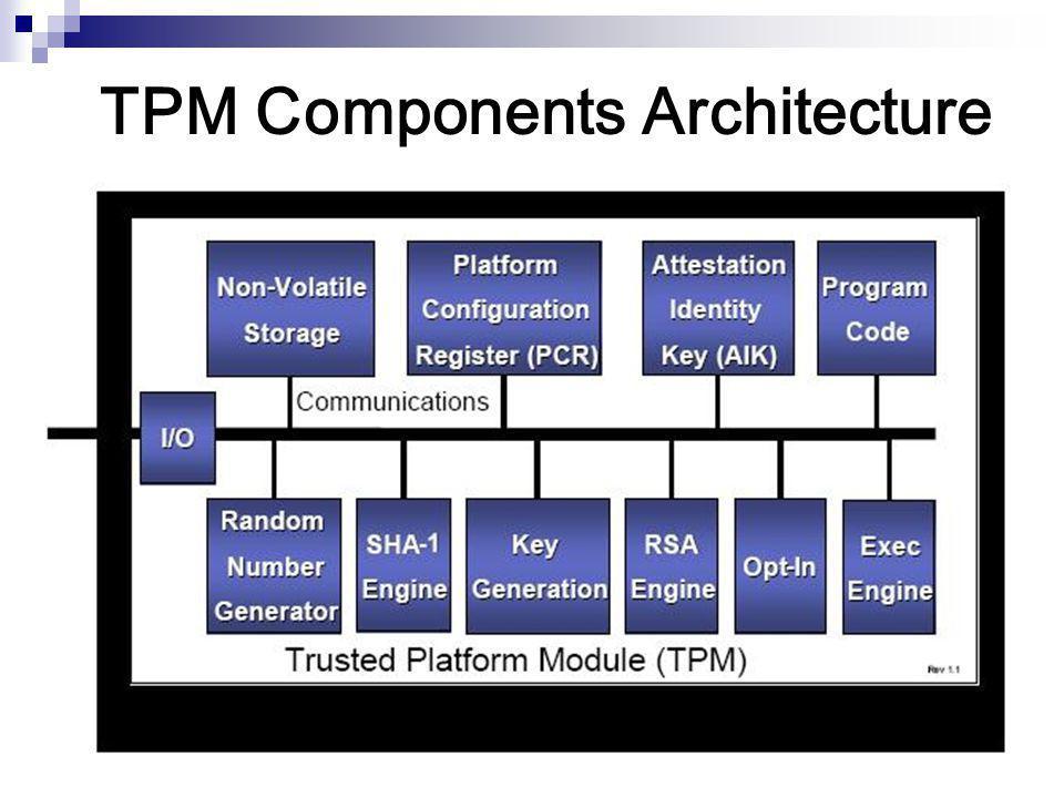 TPM Components Architecture
