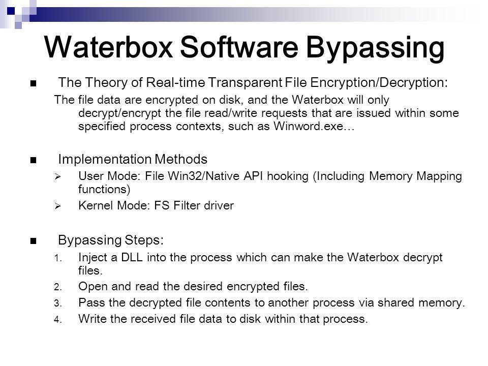 Waterbox Software Bypassing The Theory of Real-time Transparent File Encryption/Decryption: The file data are encrypted on disk, and the Waterbox will