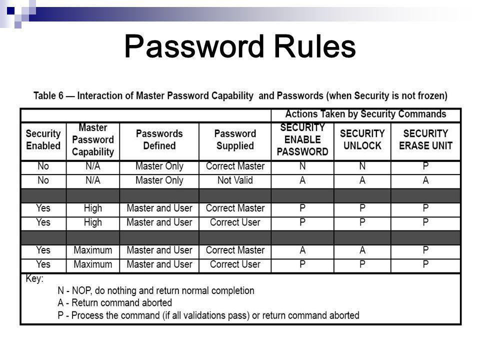 Password Rules