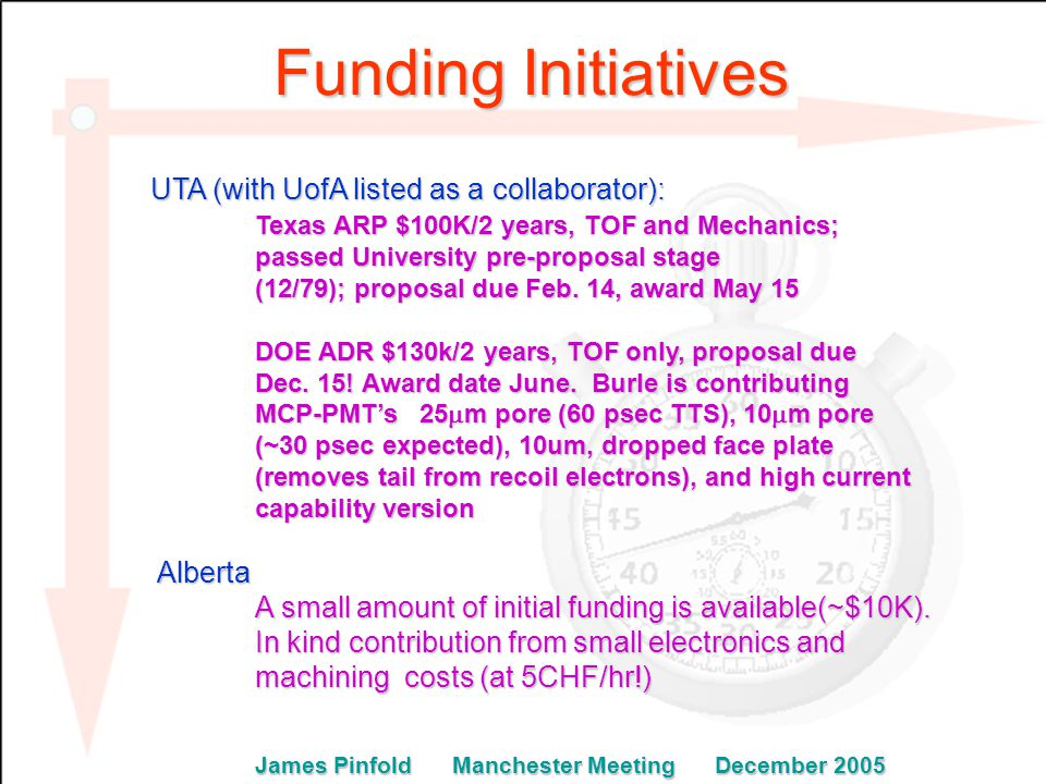 Funding Initiatives UTA (with UofA listed as a collaborator): Texas ARP $100K/2 years, TOF and Mechanics; passed University pre-proposal stage (12/79); proposal due Feb.