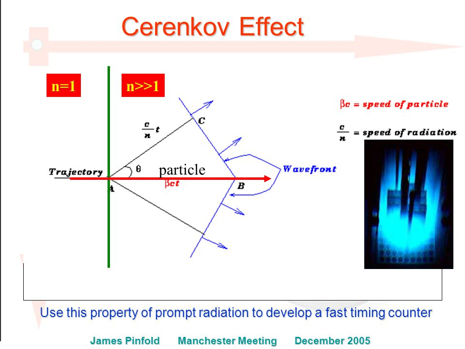 n=1n>>1 Cerenkov Effect Use this property of prompt radiation to develop a fast timing counter particle James Pinfold Manchester Meeting December 2005