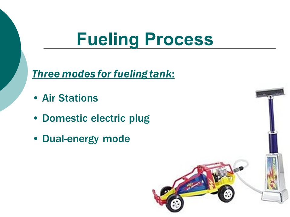 Fueling Process Three modes for fueling tank: Air Stations Domestic electric plug Dual-energy mode