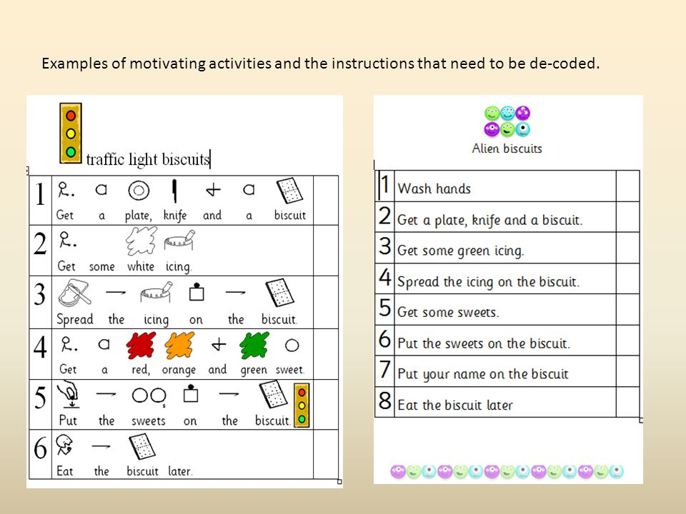 Examples of motivating activities and the instructions that need to be de-coded.