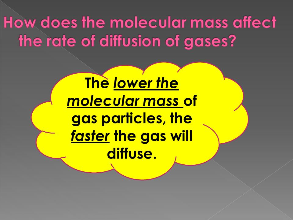 The lower the molecular mass of gas particles, the faster the gas will diffuse.