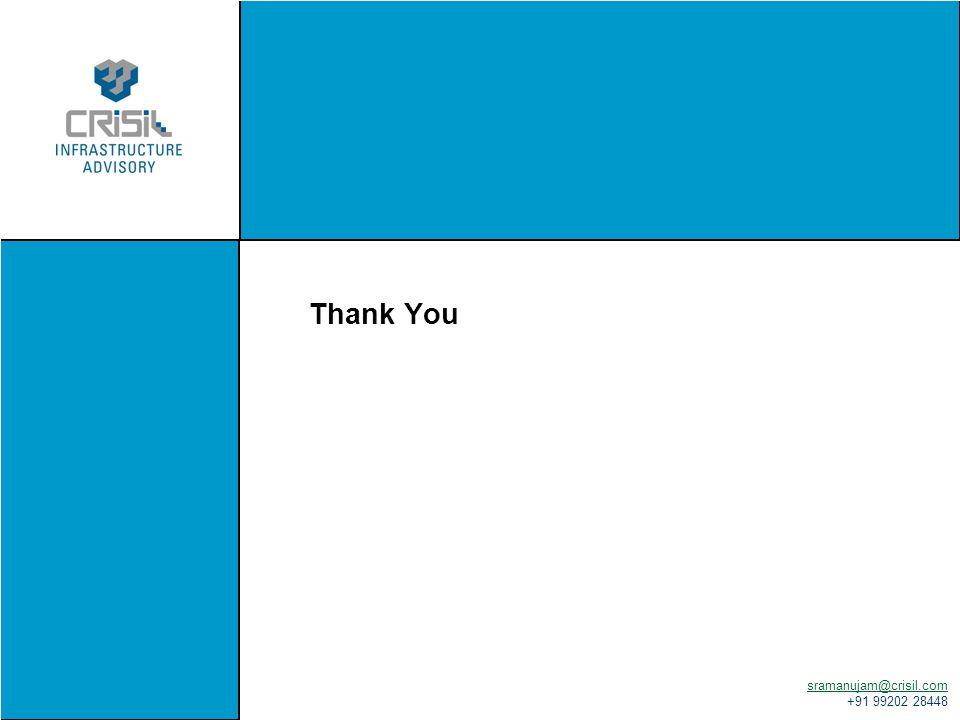 Thank You sramanujam@crisil.com +91 99202 28448